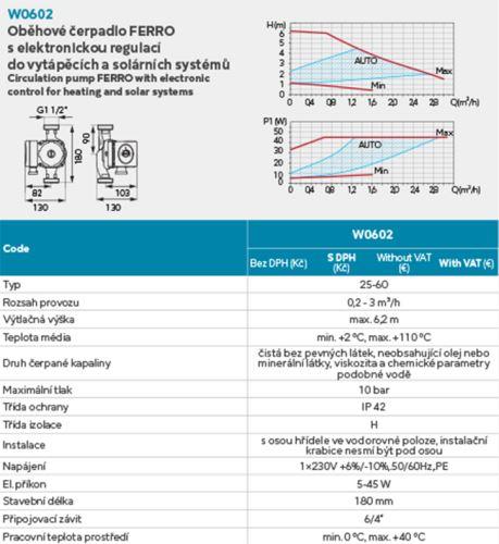 WEBERMAN Oběhové elektronické čerpadlo 25-60 180 mm (W0602)
